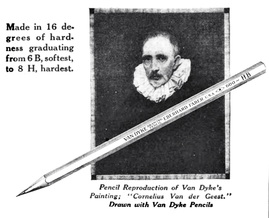 When was the pencil invented?